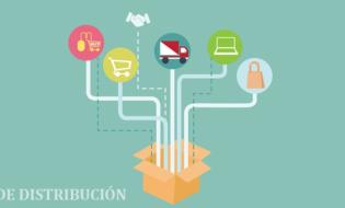 Importancia de los canales de distribución en la internacionalización de la franquicia